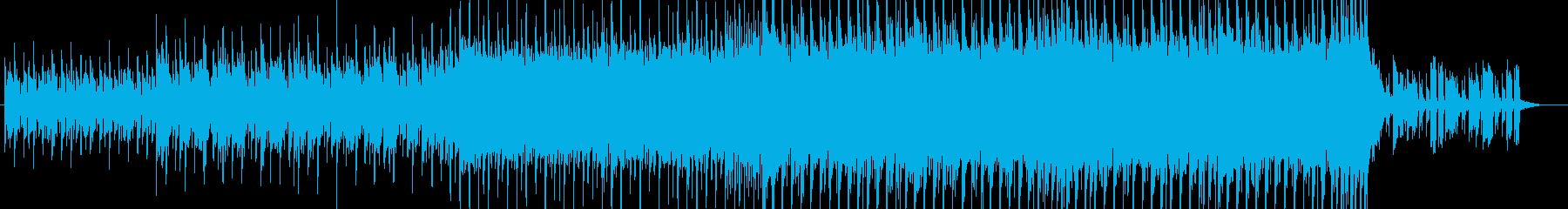 テンションの上がるエレクトロなテクノ曲の再生済みの波形