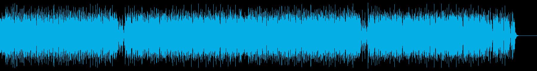 アップテンポなテクノ・トランスサウンドの再生済みの波形