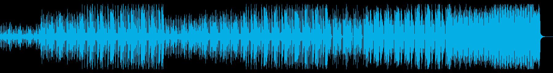 明るくふわふわとした電子音BGMの再生済みの波形