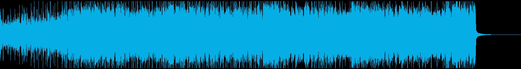 戦闘・ミクスチャー・メタルBGMの再生済みの波形