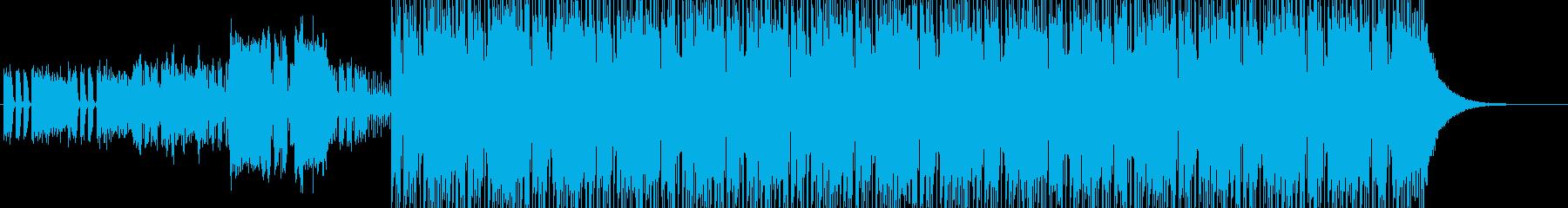 淡々 重たい 不思議 奇妙 科学の再生済みの波形