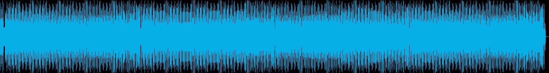 ファンキーでアメリカンなDIY系BGMの再生済みの波形