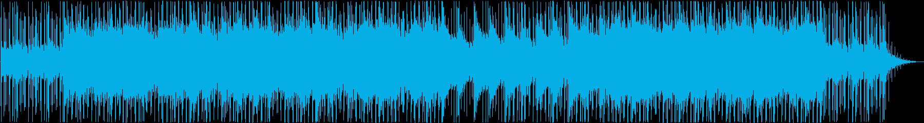 ティーン コーポレート アクティブ...の再生済みの波形