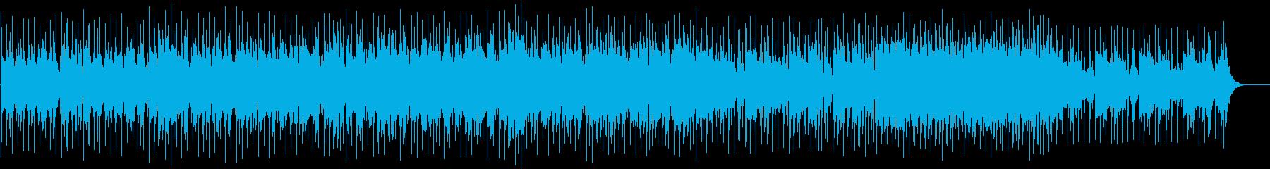 【CoolでFunkな曲調】の再生済みの波形