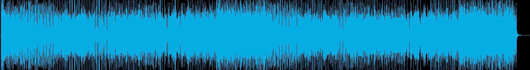 「HR/HM」「DARK」BGM128の再生済みの波形