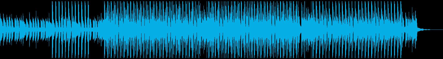 ダンスパーティー(中)の再生済みの波形