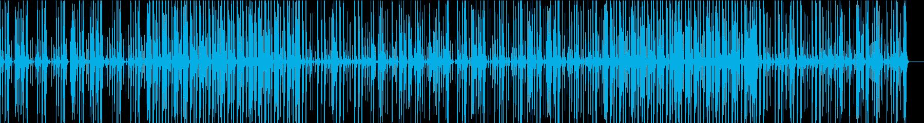 ほのぼのした雰囲気のマリンバの再生済みの波形