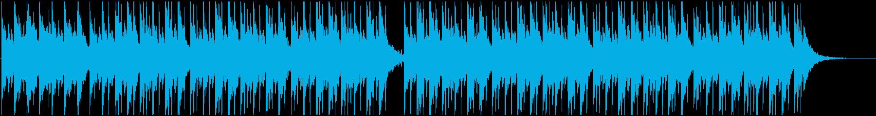 【LOFI HIPHOP】深夜勉強用Cの再生済みの波形