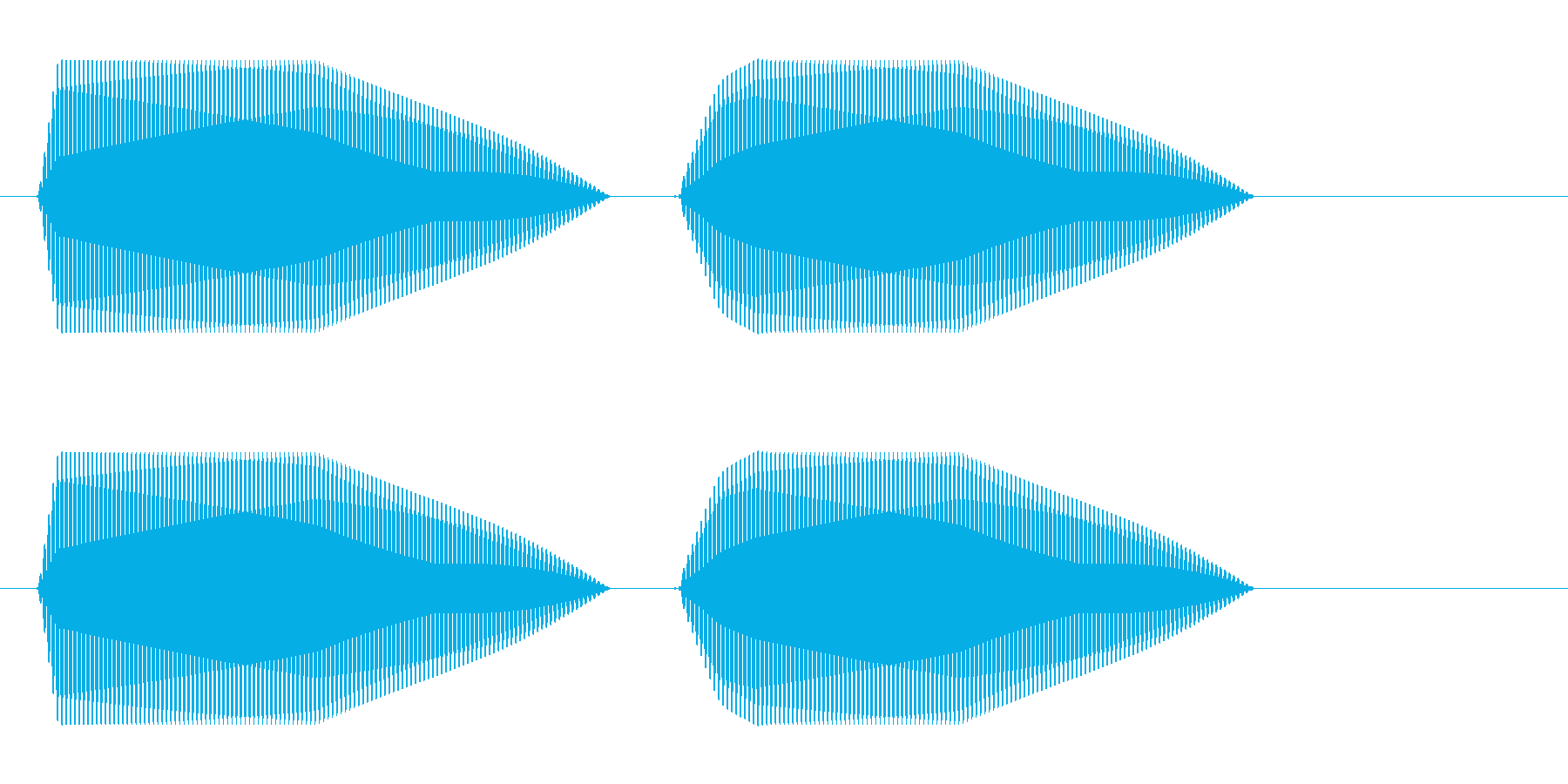 ポポッ(シンプルな音)の再生済みの波形