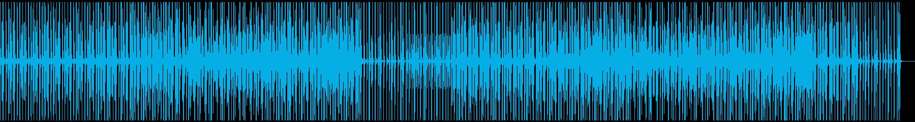 ロボット、民族音楽、サイボーグ、アジアンの再生済みの波形