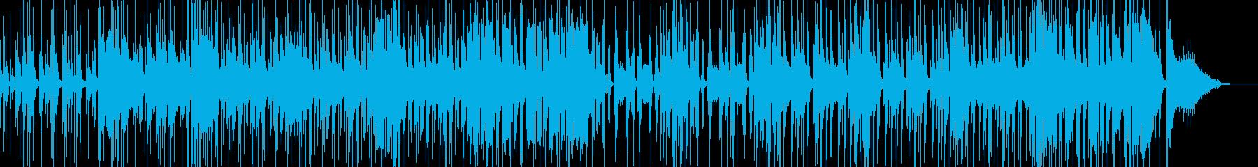お腹いっぱいなシーンに合う可笑しなBGMの再生済みの波形