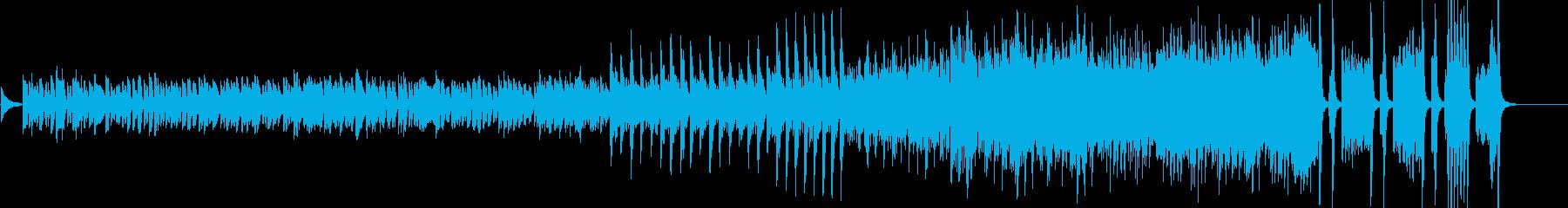 山の魔王の宮殿にて/グリーグの再生済みの波形