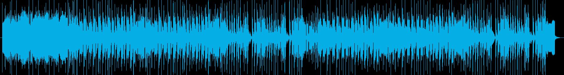 おしゃれでポップなクリスマスBGMの再生済みの波形