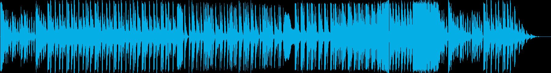 ダークヘビードラムンベース(EDM系)の再生済みの波形