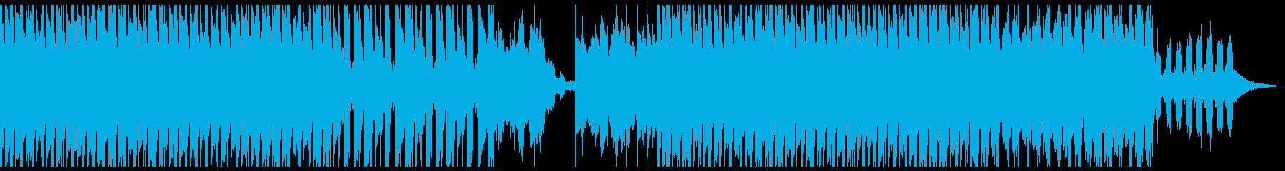 ファットアンドファンキーエレクトロ...の再生済みの波形