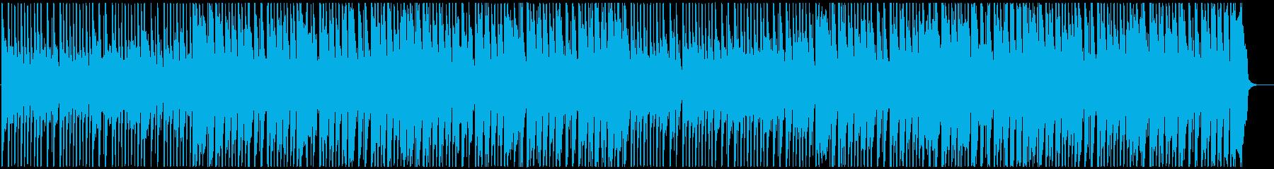 明るい4つ打ちガールズK-POPの再生済みの波形