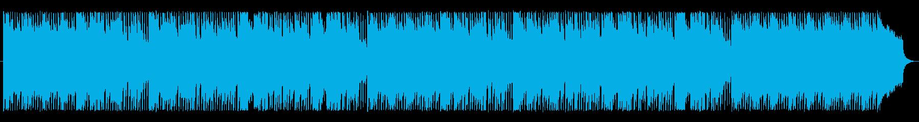 ポップな日常系の曲の再生済みの波形