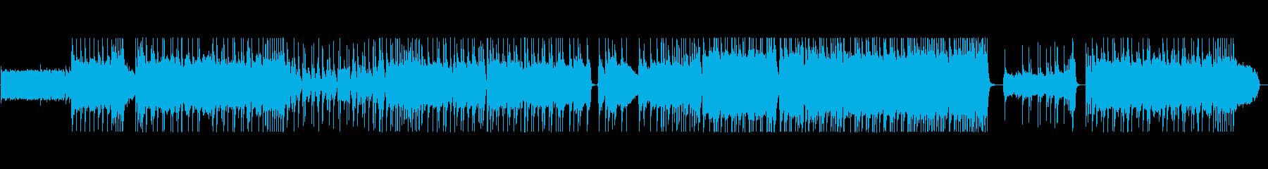高速カッティング ロックの再生済みの波形