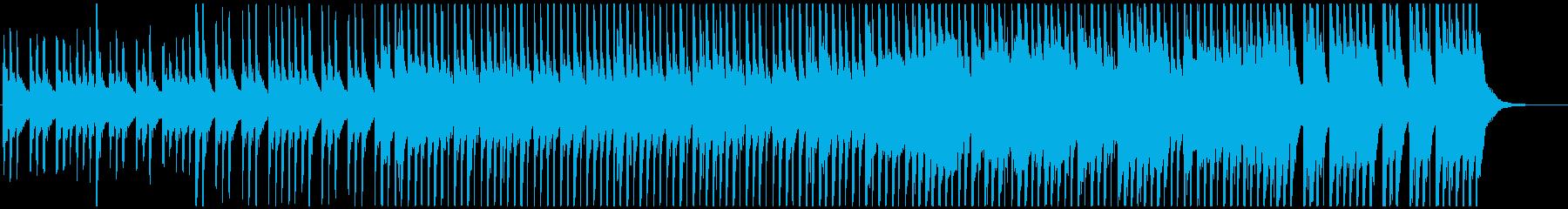 和楽器アンサンブル 三三七拍子モチーフの再生済みの波形