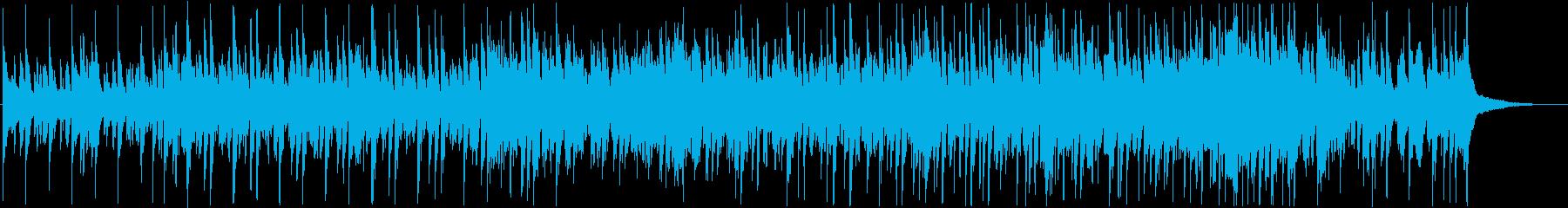 ちょっとファニーなシンセPOPの再生済みの波形