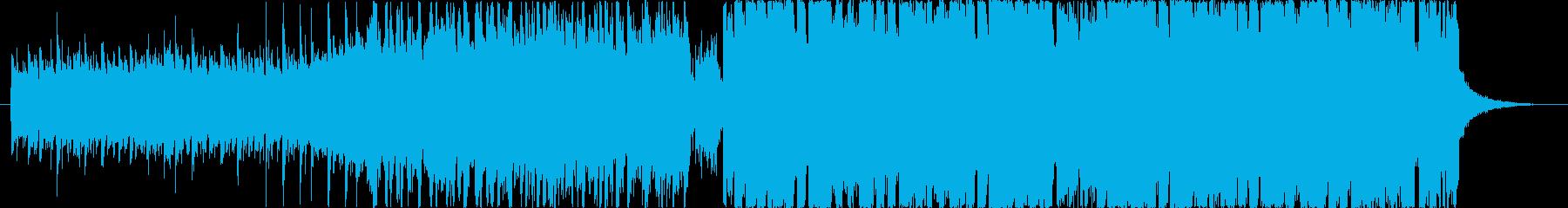 登場シーンや人物紹介で使えるエレクトロの再生済みの波形