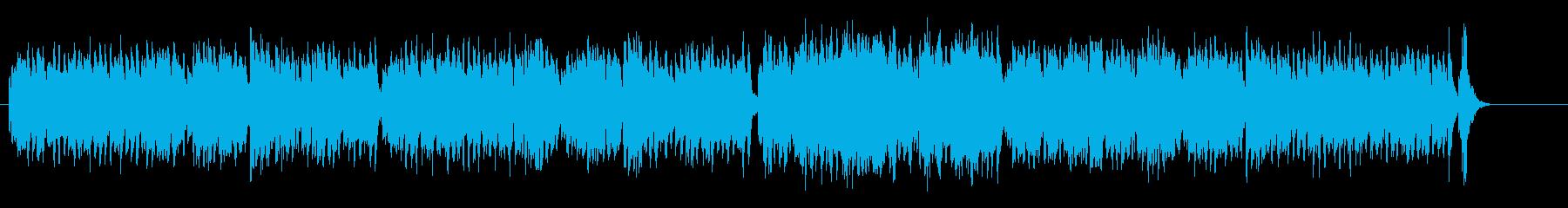 クラシカル・ポップ調のキャッチーなBGMの再生済みの波形