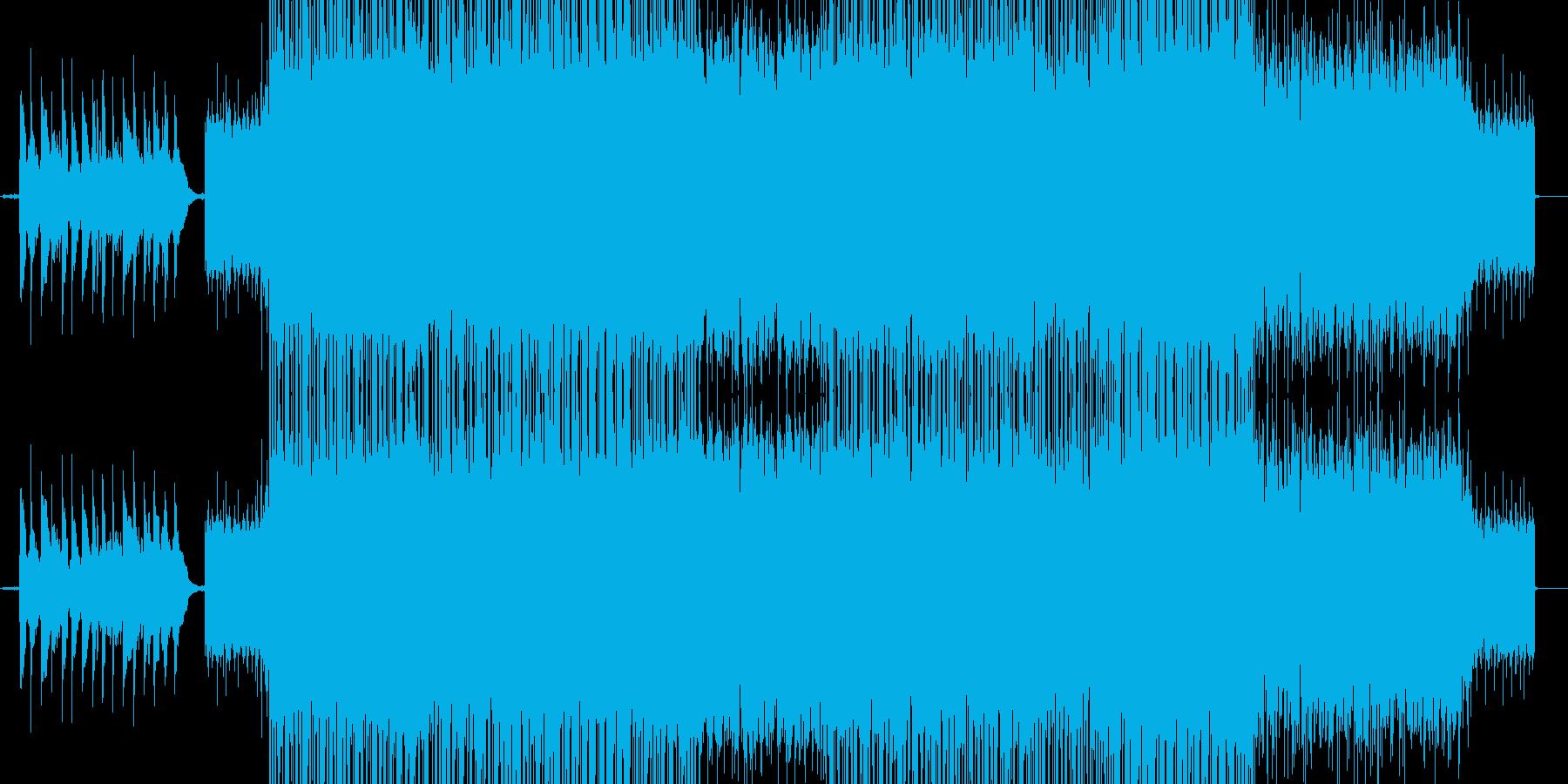 Eternityの再生済みの波形