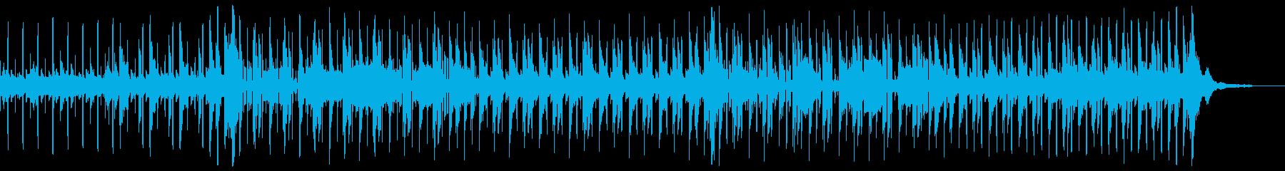 ゆったりまったりチル系Hip Hopの再生済みの波形