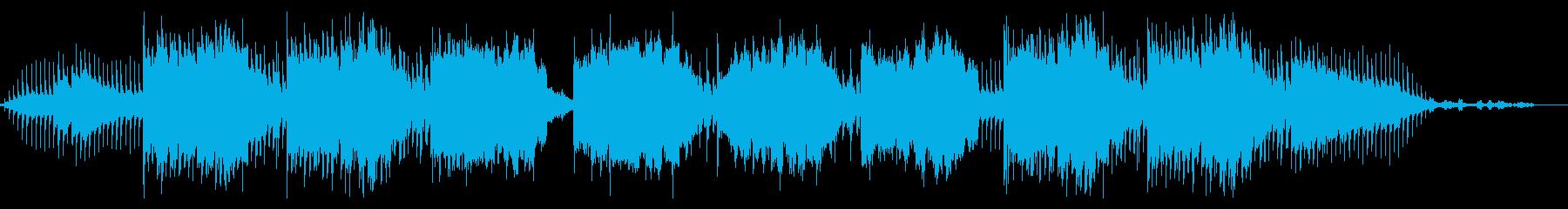 徐々に迫るホラードローンの再生済みの波形