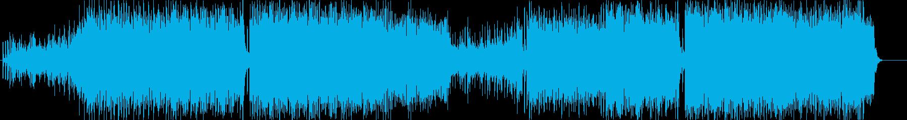 ノリノリのユーロビートのオリジナル体操曲の再生済みの波形