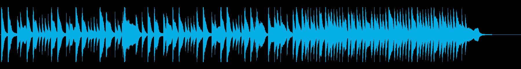 鳩の鳴き声BGMの再生済みの波形