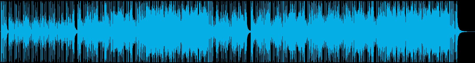 ファンク ブレイクビーツ アクティ...の再生済みの波形