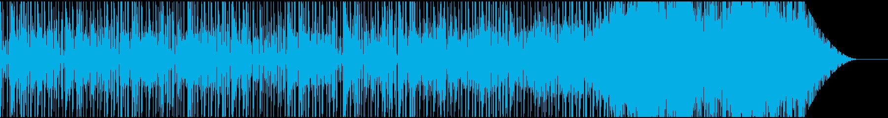 全力疾走曲の再生済みの波形