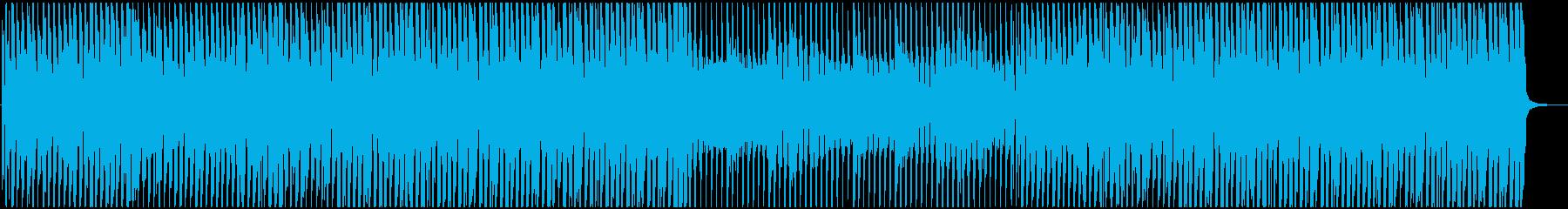 ブルース ファンク アクティブ 明...の再生済みの波形