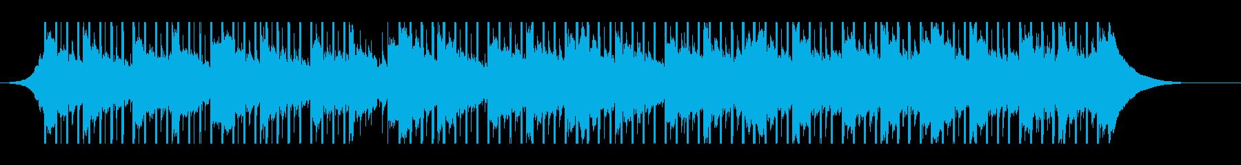 説明する(60秒)の再生済みの波形