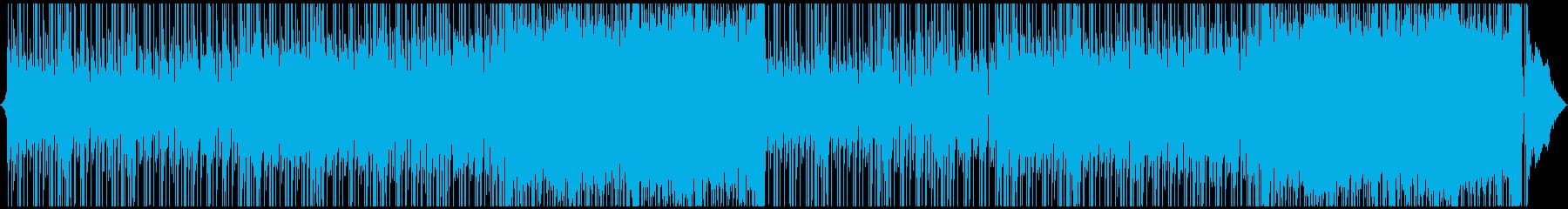 スリル疾走感ファンクロック劇伴ゲームCMの再生済みの波形