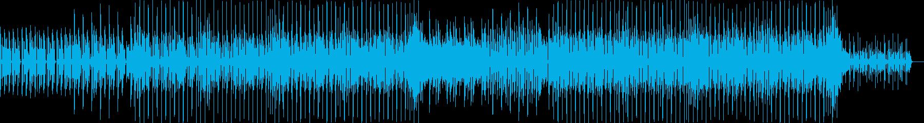 ノリノリで陽気なファンク/80sディスコの再生済みの波形