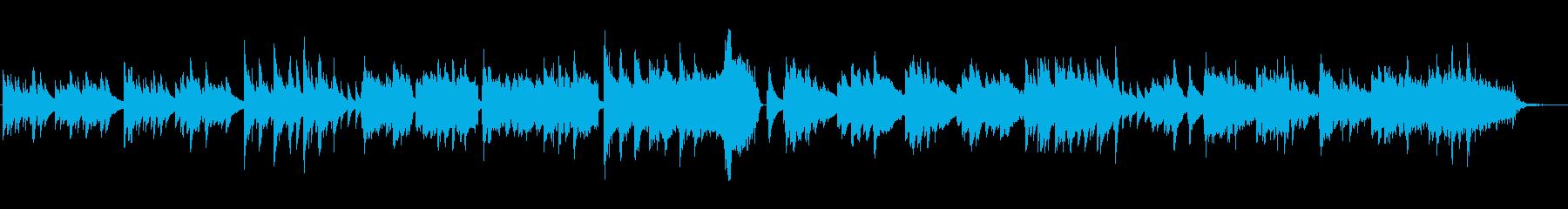 ほのぼの、まったり系ミュージックの再生済みの波形