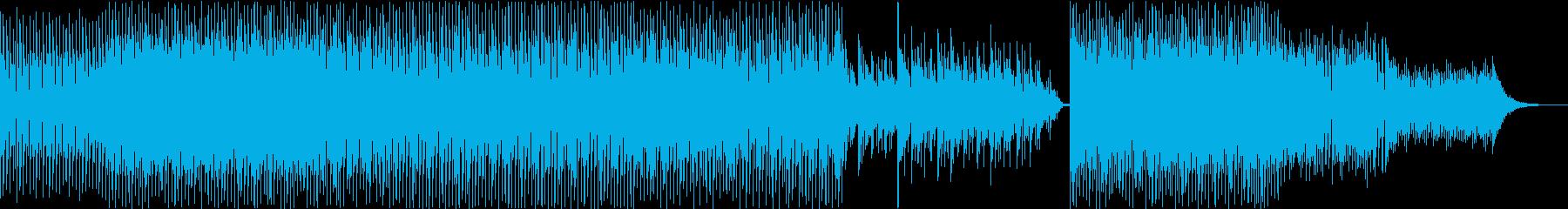 少し懐かしい高速テンポのトランス系EDMの再生済みの波形