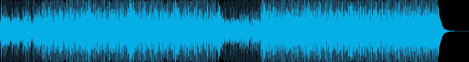 ガットギターメインのおしゃれなBGMの再生済みの波形