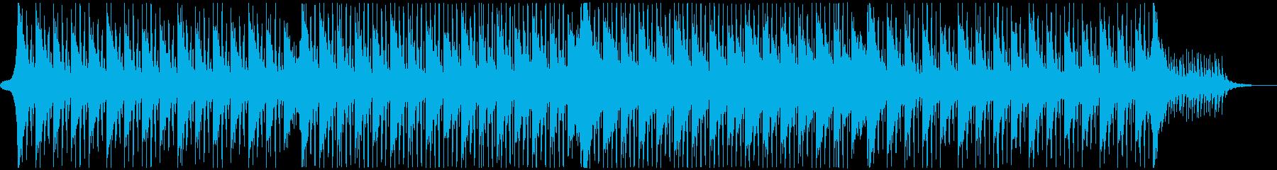 Gerberaの再生済みの波形