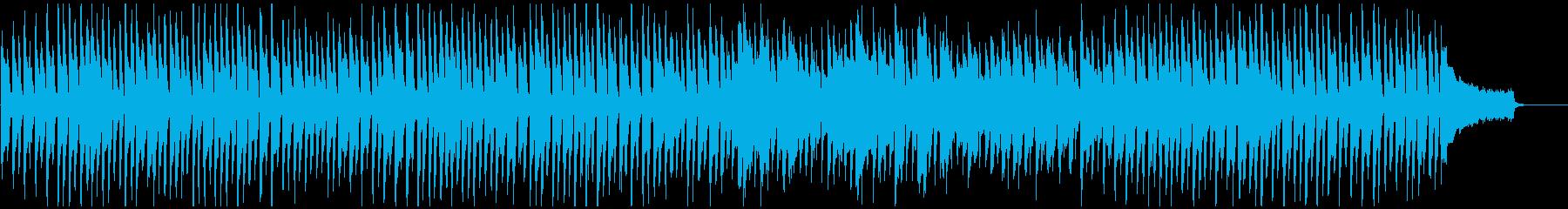 ふわふわリコーダー、猫、犬、ペット動画にの再生済みの波形