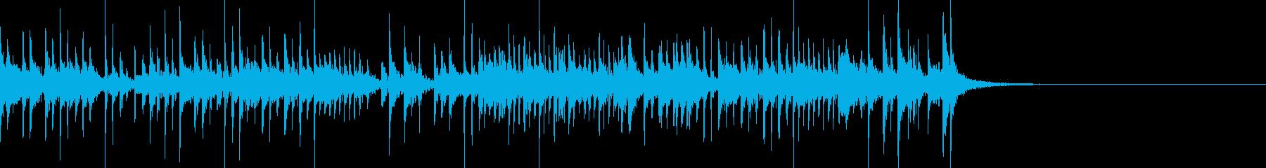 アップテンポなファンキードラムの再生済みの波形