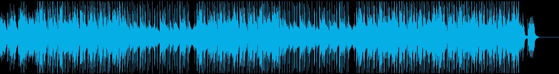 チルアウト/優しい・穏やかヒップホップの再生済みの波形