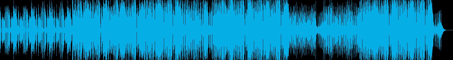 ベースラインのうねりとグルーヴ感により…の再生済みの波形