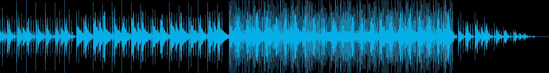 【Lofi hiphop】深夜の勉強にの再生済みの波形