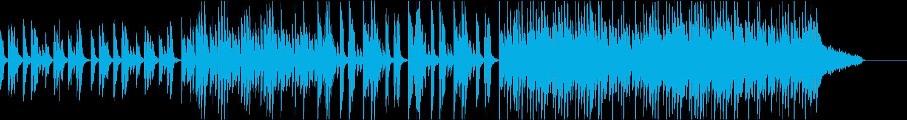 可愛らしくて軽快なポップスソングの再生済みの波形