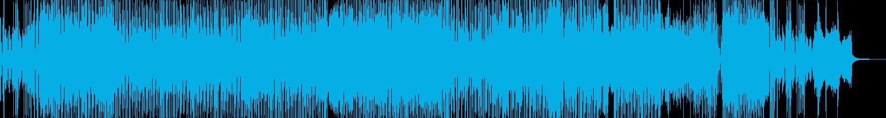 まったり&軽快・カントリーテクノ Sの再生済みの波形
