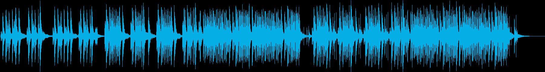 気の抜けるほのぼのしたBGMの再生済みの波形