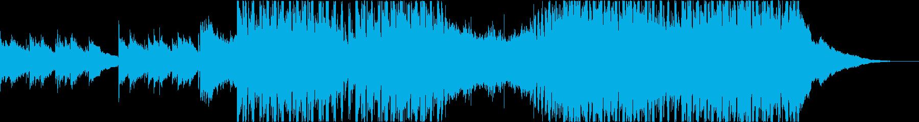 ポップ テクノ ロック コーポレー...の再生済みの波形